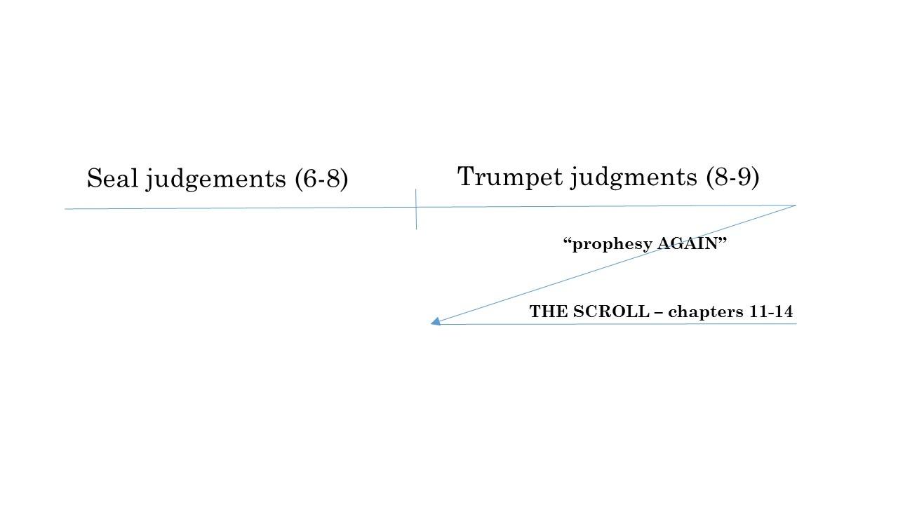 prophecy-studies-22